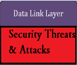Data link layer threats and attacks