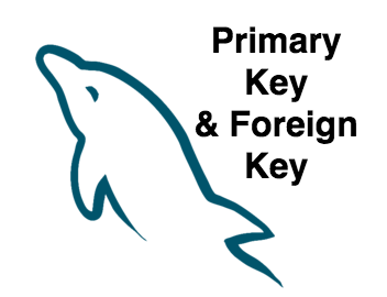 Primary Key and Foreign Key in MySQL