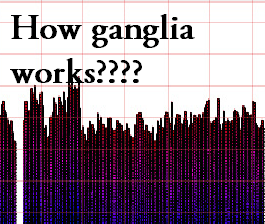 how does ganglia work