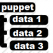 Using Puppet With Hiera