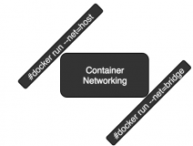Container Networking Configuration