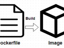 Dockerfile instructions for image