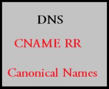 Cname record in DNS