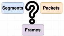 Segments, Packets & Frames